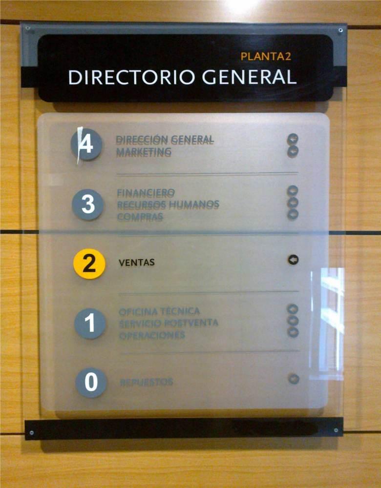 DIRECTORIO POR PLANTAS